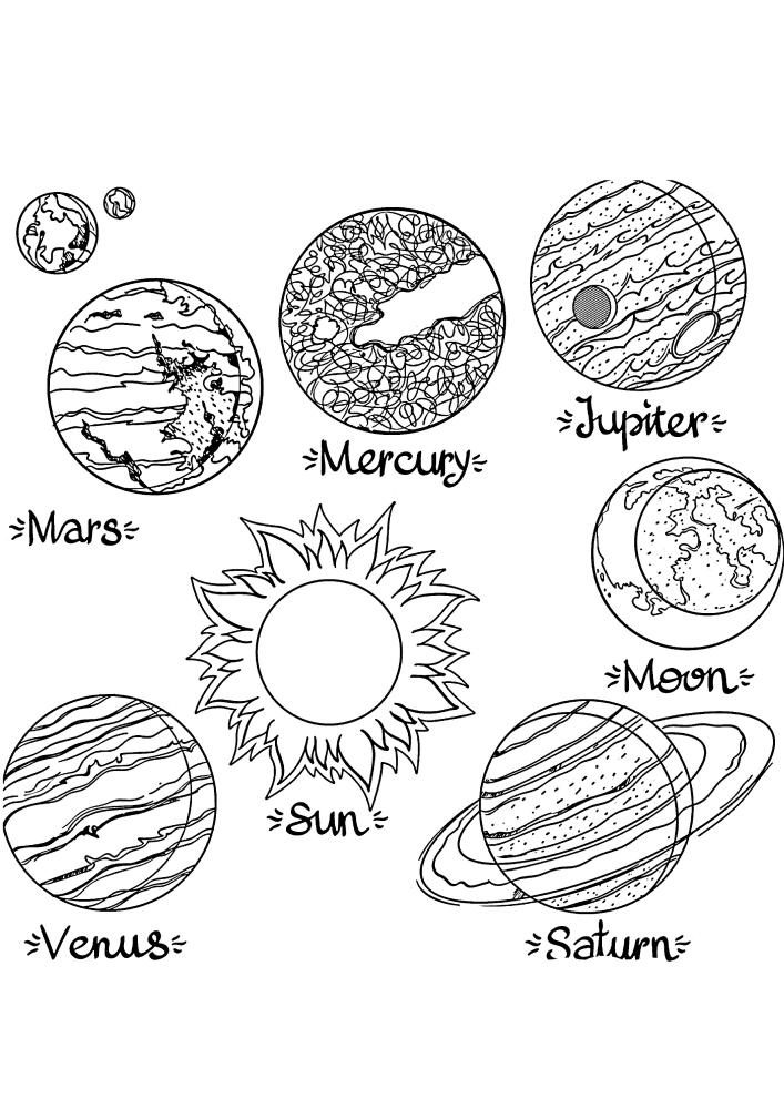 Планеты с названиями на английском языке