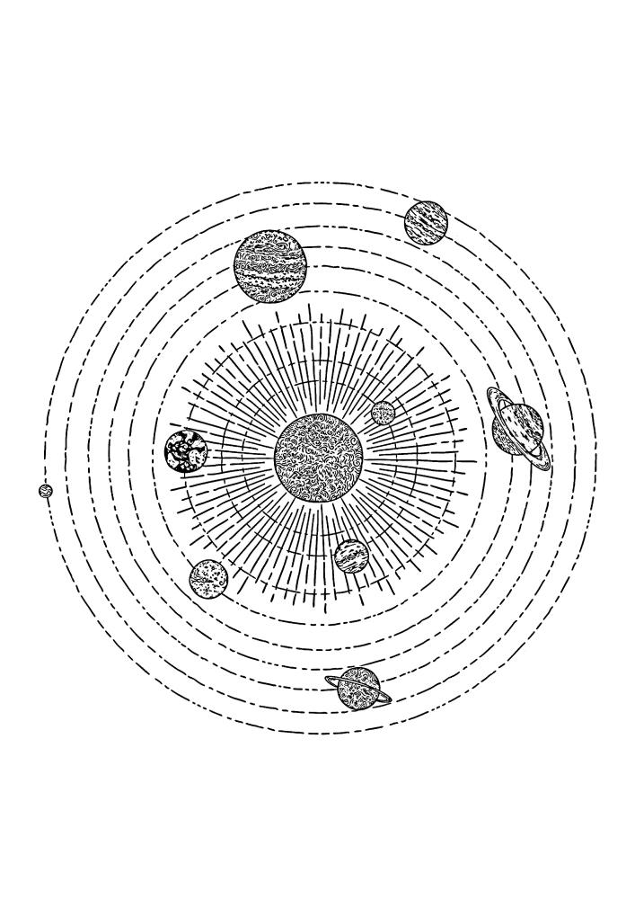 Солнечная система - вид сверху