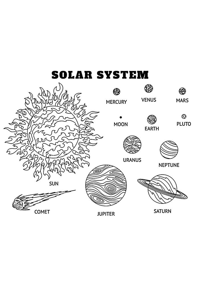 Огромная Солнечная система